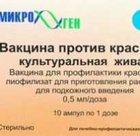Вакцина против краснухи живая (Rubella vaccine live)