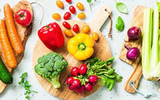 Какая диета поможет при синдроме раздраженного кишечника