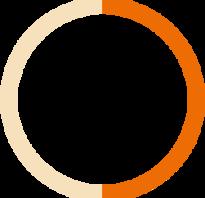 Цирроз печени: причины и лечение