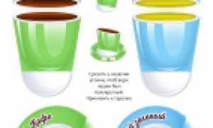 Методическая разработка по развитию речи по лексической теме Посуда